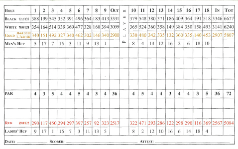 River Club Pawleys Island Scorecard